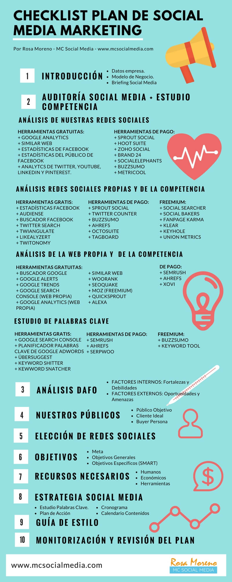 Checklist Guía Social Media Plan